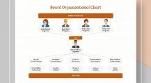 Board Organizational Chart Template Samples Chart Organizational Charts Template Examples