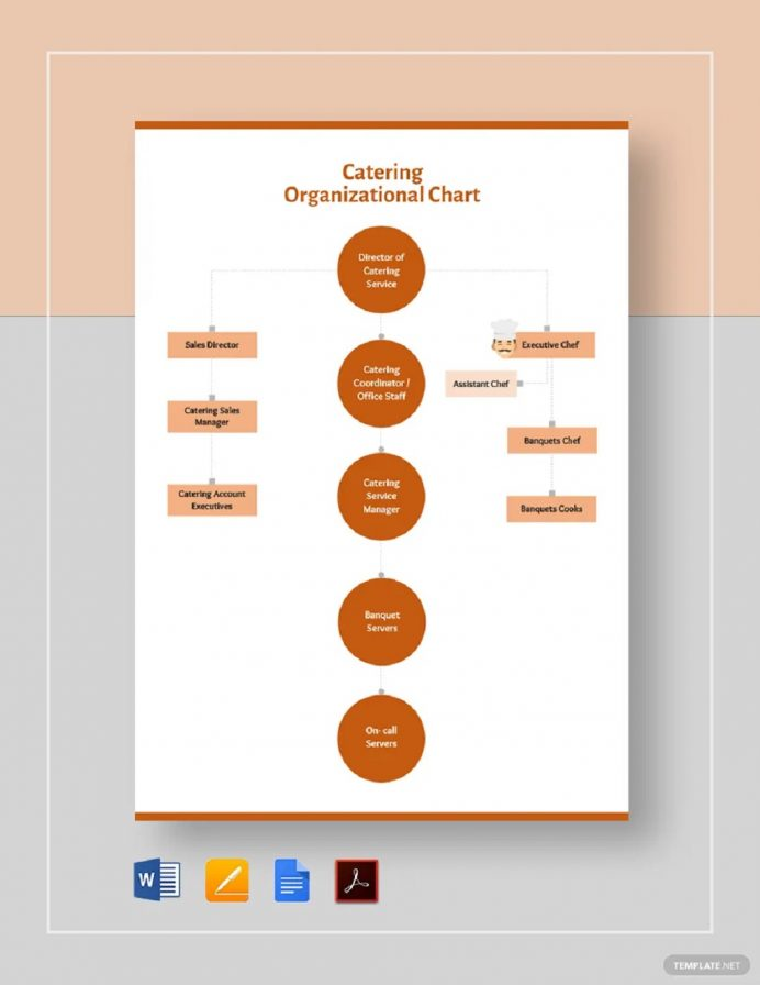 . Catering Organizational Chart Template Charts Examples In Word, Types Of Chart, Excel, Definition, For Business,
