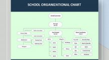 School Organizational Chart Template Samples Chart Organizational Charts Template Examples