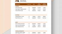 Professional Preventive Maintenance Schedule Template Sample Schedule Maintenance Schedule Template Samples