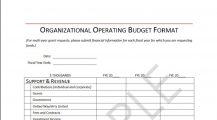 Organizational Operating Budget Template Format Sample Example Budget Organizational Budget Template Samples