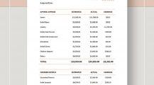 Printable Wedding Budget Worksheet Template Budget Wedding Budget Spreadsheet Template Examples
