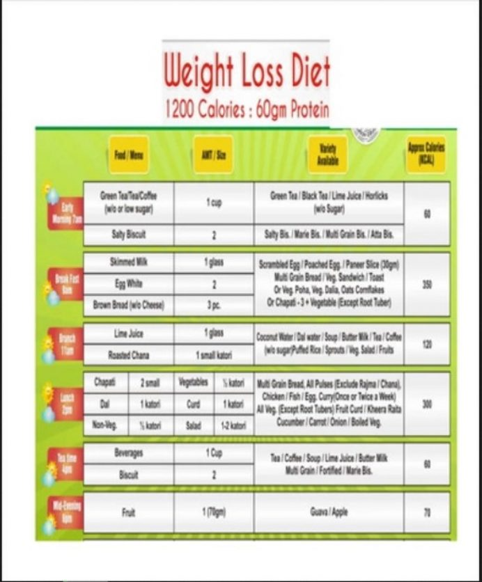 Weight Loss Chart Template Form Example Sample Diet Samples Plan Word, Xls, Meal Template, Excel Balanced Pdf,