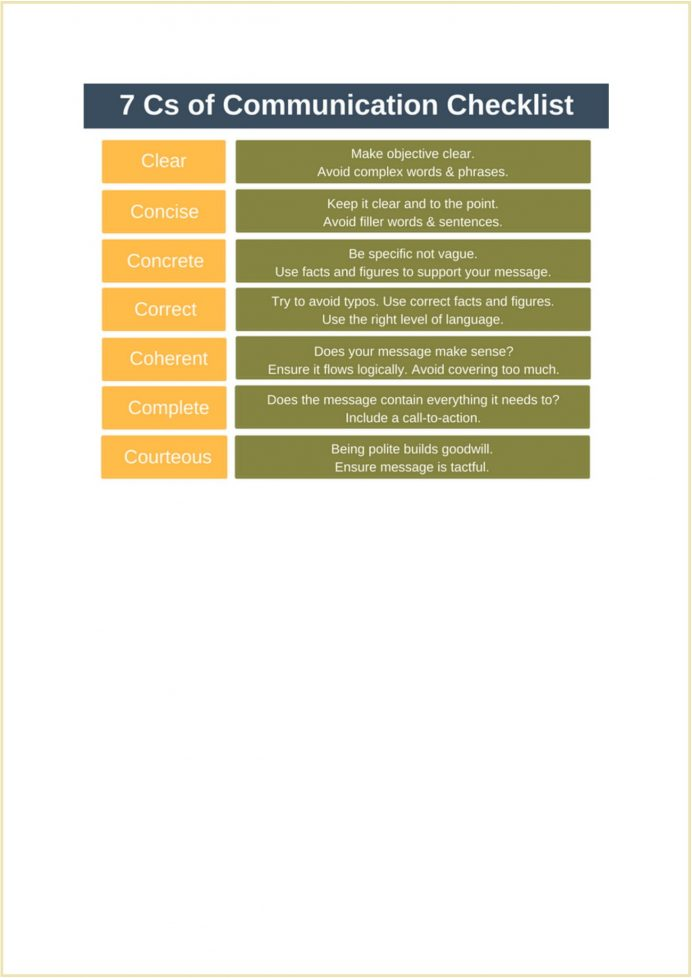7 Effective Communication Checklist PDF Template Sample What Are The Principles Of Communication?, Complete Communication, Pdf, Cs With Examples Ppt, Skills For Teachers,