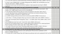 Environmental Compliance Audit Checklist Sample Template PDF Checklist Environmental Compliance Audit Checklist Template Example