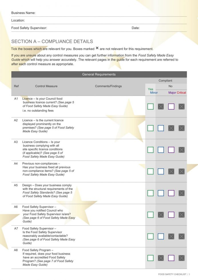 Form Food Safey Evaluation Checklist Template Word Safety Sample Inspection Template, Sanitation Audit Checklist, For Restaurants, Quality Form,
