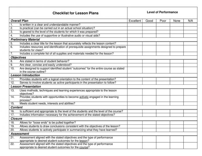 Lesson Plan Evaluation Checklist Template PDF Sample Comments, Form For Teachers, Rubric Evaluating Plans, How To Write In Plan, Template,