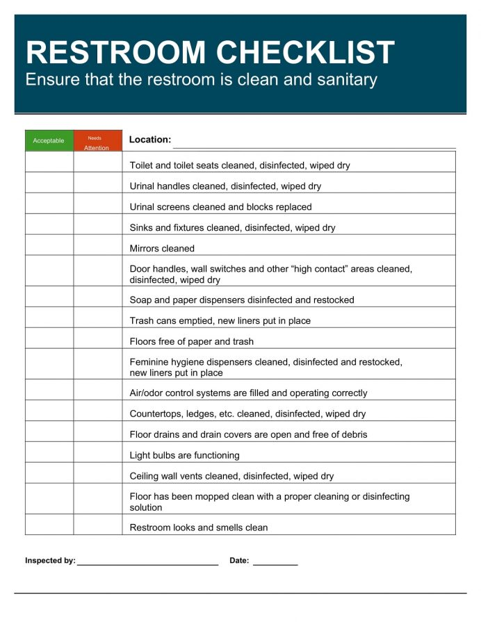 Procedure Restroom Checklist Template Word Sample Daily Toilet Cleaning Excel, Free Printable Log, Inspection Checklist, Format, Washroom With Pictures,