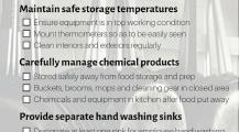 Restaurant Health Inspection Checklist PDF Template Checklist Restaurant Health Inspection Checklist Template Sample