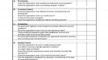 Simple Management Audit Checklist Template PDF Checklist Management Audit Checklist Template Example