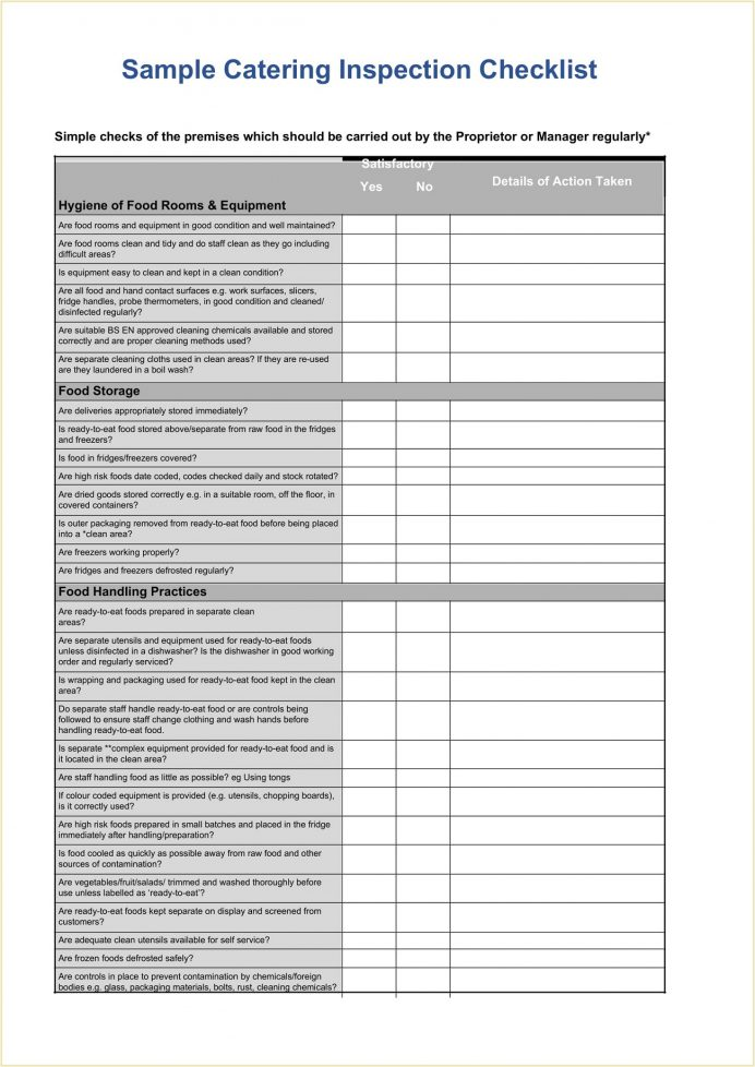 Sample Catering Inspection Checklist Template Word Doc Sc5 Hygiene Checklist, For The Workplace, Kitchen Audit Canteen Food