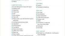 Camping Equipment Checklist PDF Template Checklist Equipment Checklist Template Example
